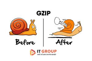 Kích hoạt nén Gzip